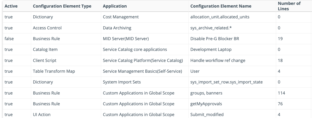 Product Updates - Quality Clouds Documentation
